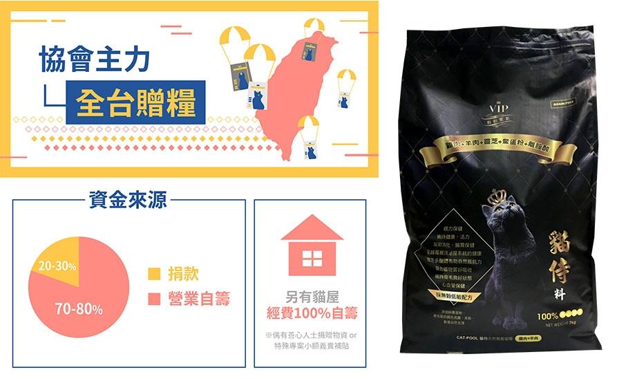 【社團法人台灣流浪貓關懷協會】到底在做什麼?